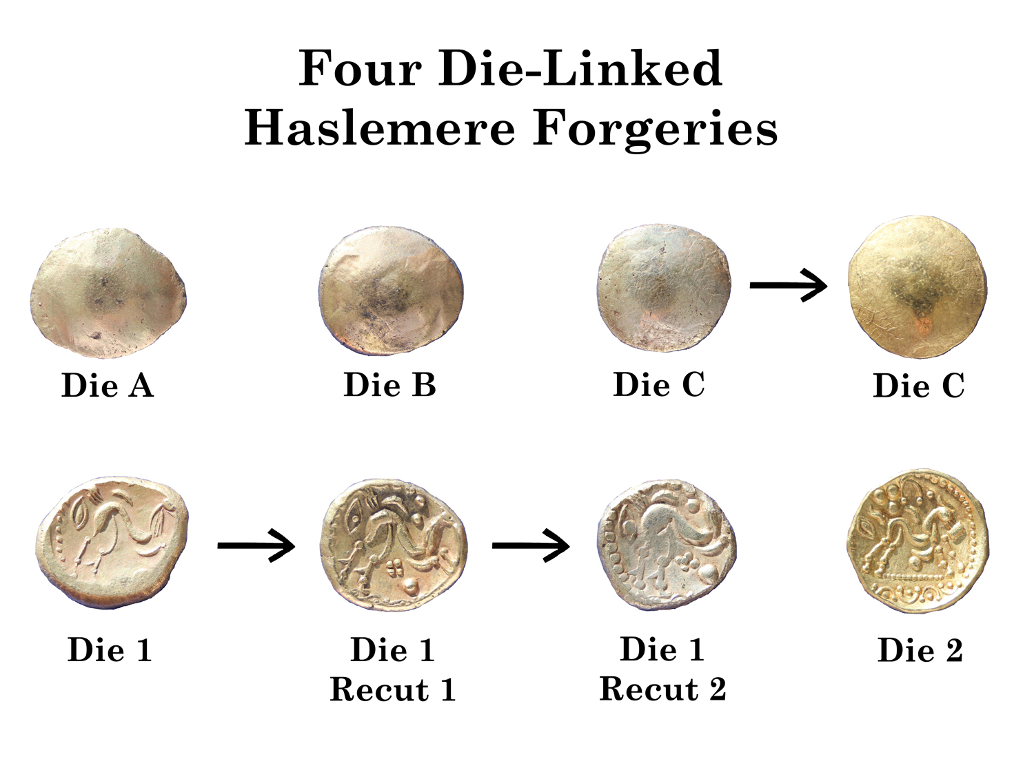 Four Forgeries